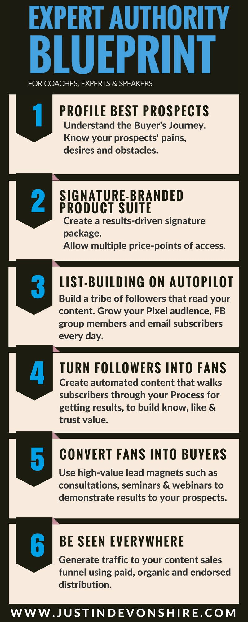 The 6 step blueprint to become the go to authority enrol high bonus download the 6 step blueprint as an infographic malvernweather Images