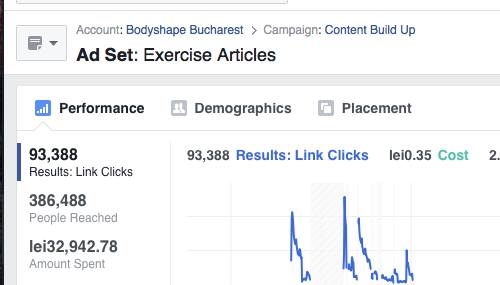 Fitness marketing with content